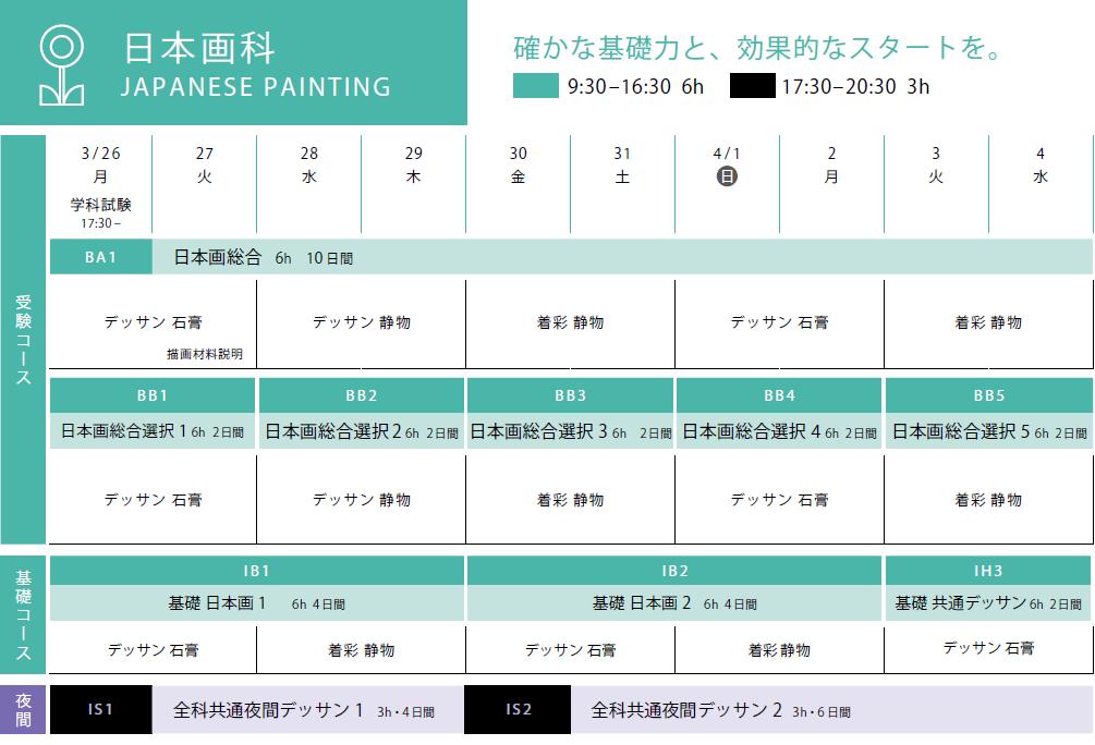 2018春季講習会日本画スケジュール表