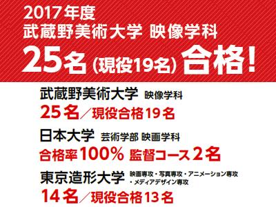 2017年合格実績