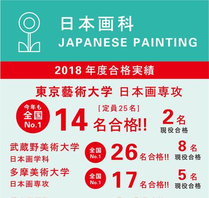 2018年度合格実績 日本画科
