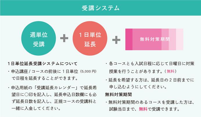 2019直前講座日本画授業システム