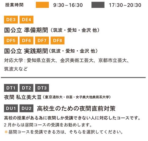 2019入試直前講座デザイン科 コース紹介
