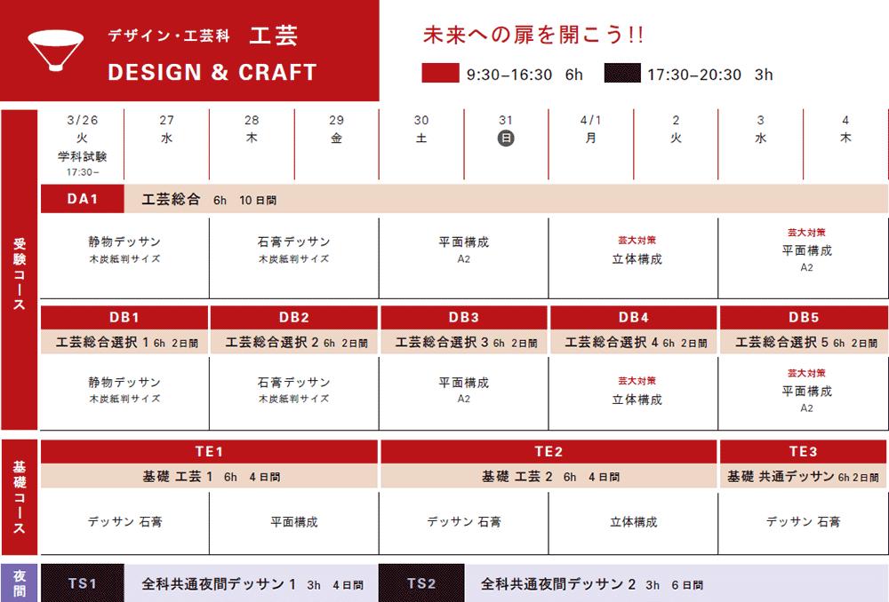 2019春季講習会工芸科スケジュール