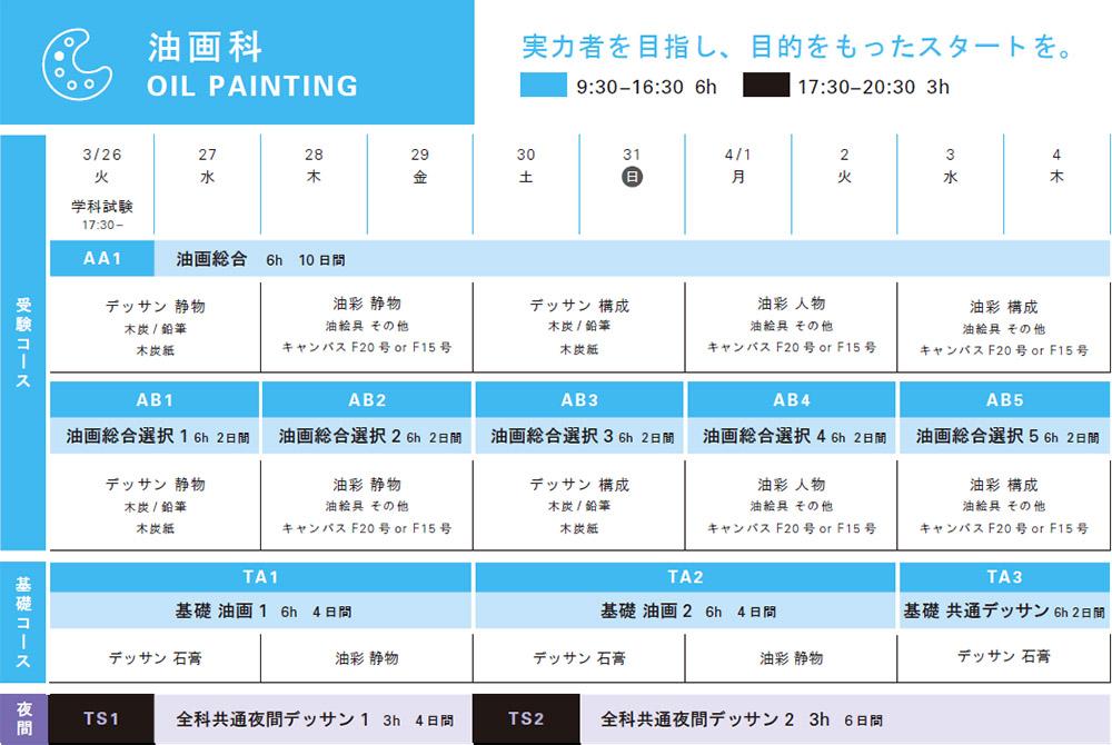 2019春季講習会油画科スケジュール