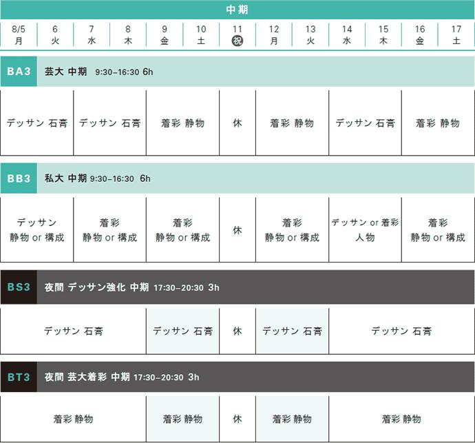 夏季講習日本画科中期コース
