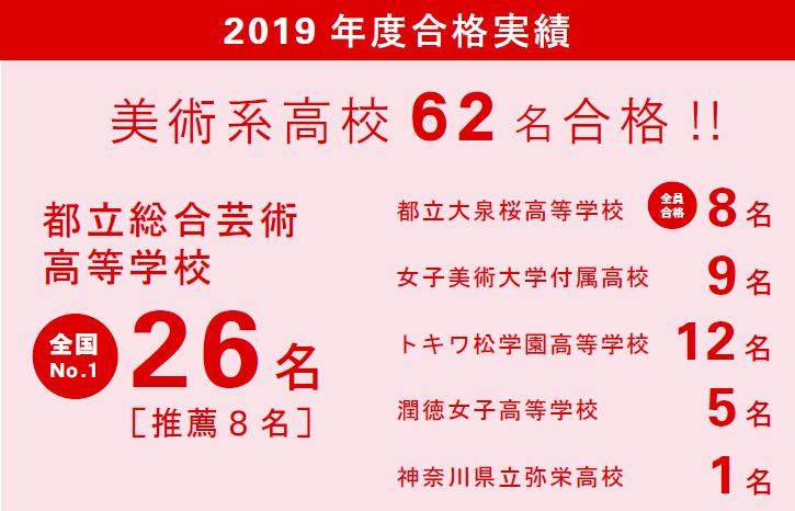2018合格実績