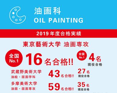 2019年度油画科合格実績