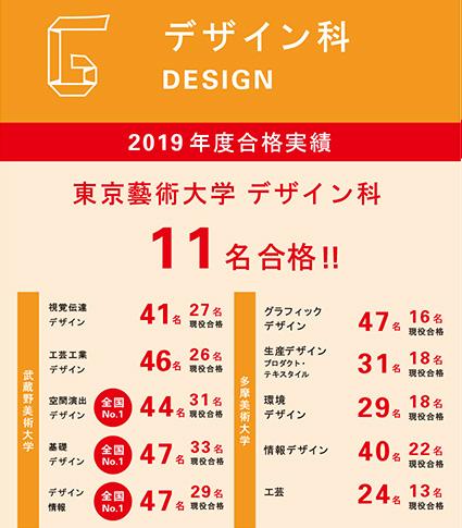 2019年合格実績デザイン科