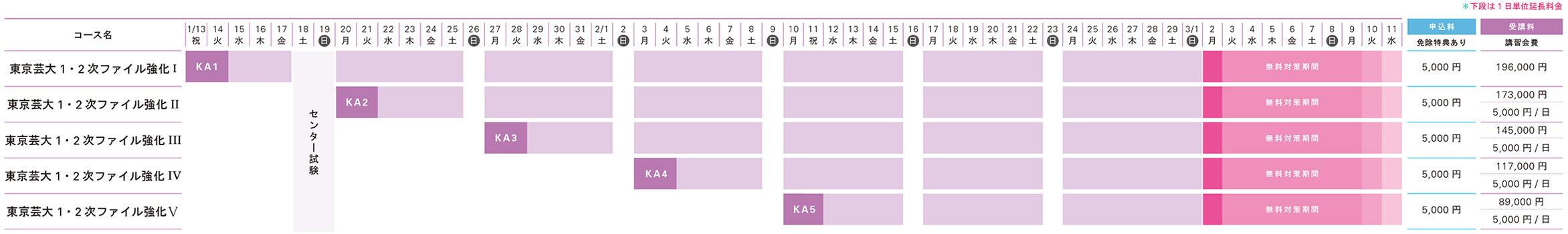 2019入試直前講座先端芸術表現スケジュール