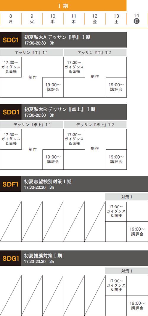 デザイン科私大コース online初夏【しょか】講習会