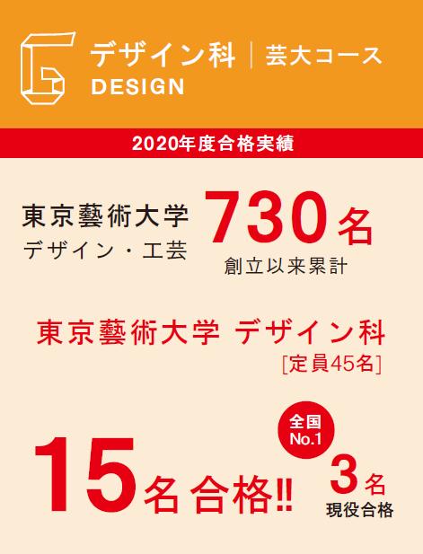 デザイン科2020年度実績 online初夏【しょか】講習会