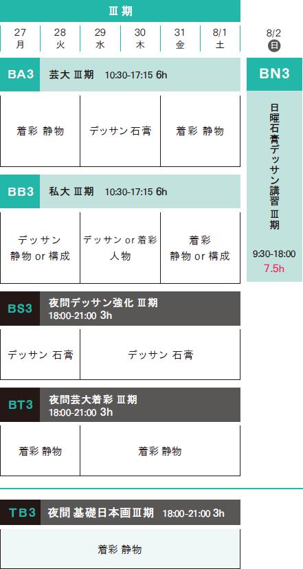 日本画科 夏季講習会2020