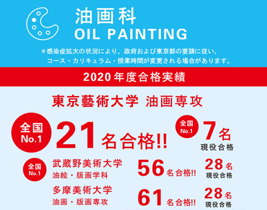 2020年度油画科合格実績