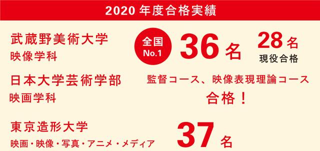 2020年度合格実績