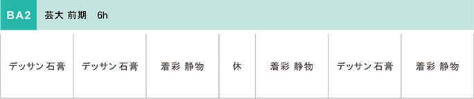 日本画科 夏季講習会2021年 前期BA2