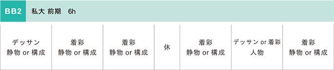 日本画科 夏季講習会2021年 前期BB2