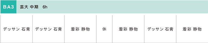 日本画科 夏季講習会2021年 中期BA3