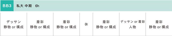 日本画科 夏季講習会2021年 中期BB3