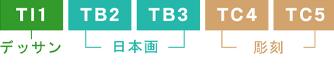 デッサンTI1 日本画TB2 TB3 彫刻TC4 TC5