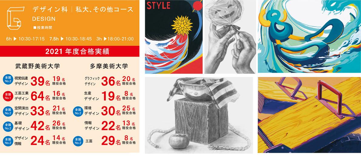 夏季講習デザイン科私大コースイメージ