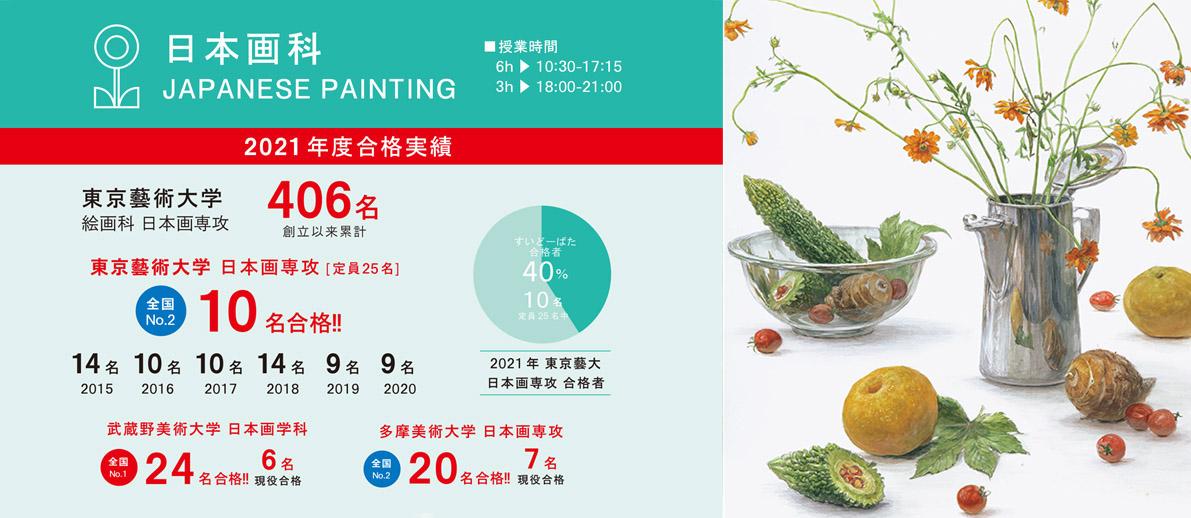 夏季講習日本画科イメージ