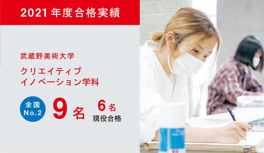 夜間 online 武蔵野美大 クリエイティブイノベーション 推薦(総合型選抜)対策コース